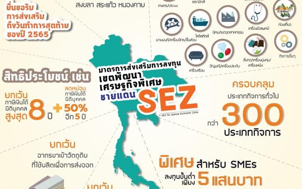 บีโอไอ ปรับปรุงมาตรการส่งเสริมการลงทุนในเขตพัฒนาเศรษฐกิจพิเศษ SEZ