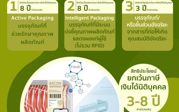 """บีโอไอ ยกระดับอุตสาหกรรมบรรจุภัณฑ์เพิ่มประเภทกิจการ """"SMART PACKAGING บรรจุภัณฑ์อัจฉริยะ"""" ภายใต้แนวคิดเศรษฐกิจหมุนเวียน BCG - Bio Circular Green Economy"""
